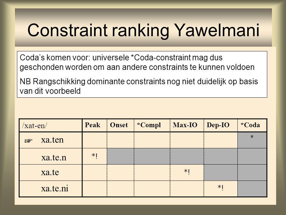 Constraint ranking Yawelmani