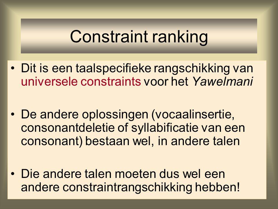 Constraint ranking Dit is een taalspecifieke rangschikking van universele constraints voor het Yawelmani.