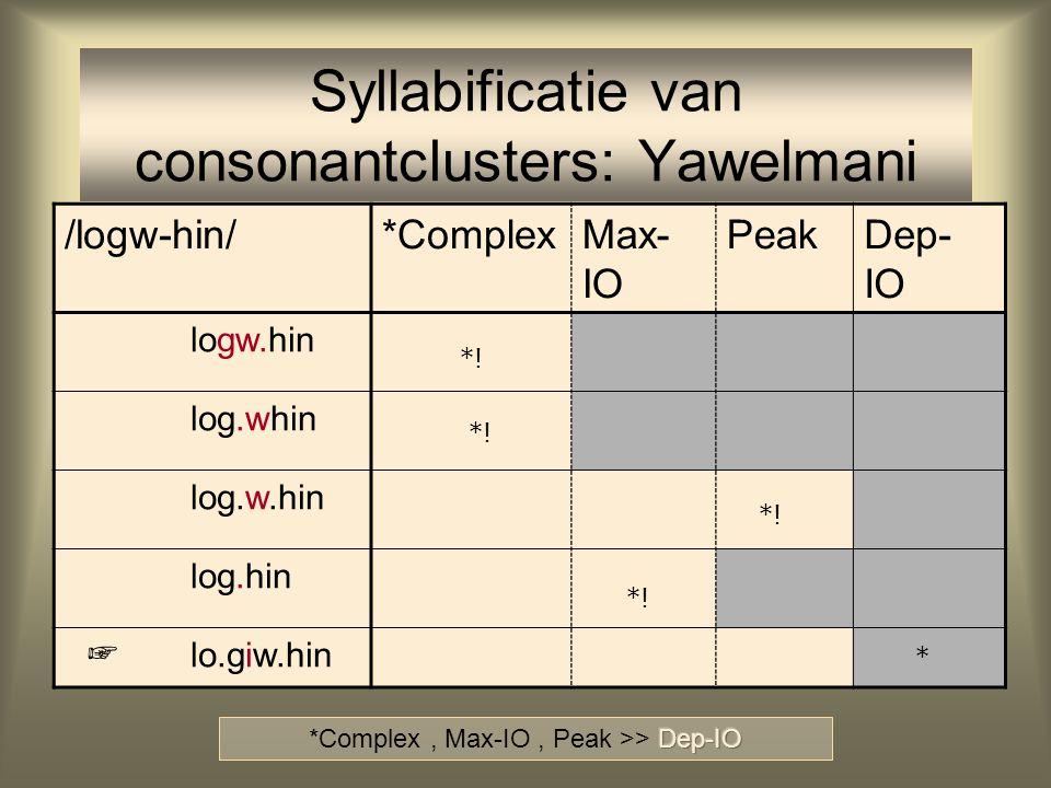 Syllabificatie van consonantclusters: Yawelmani