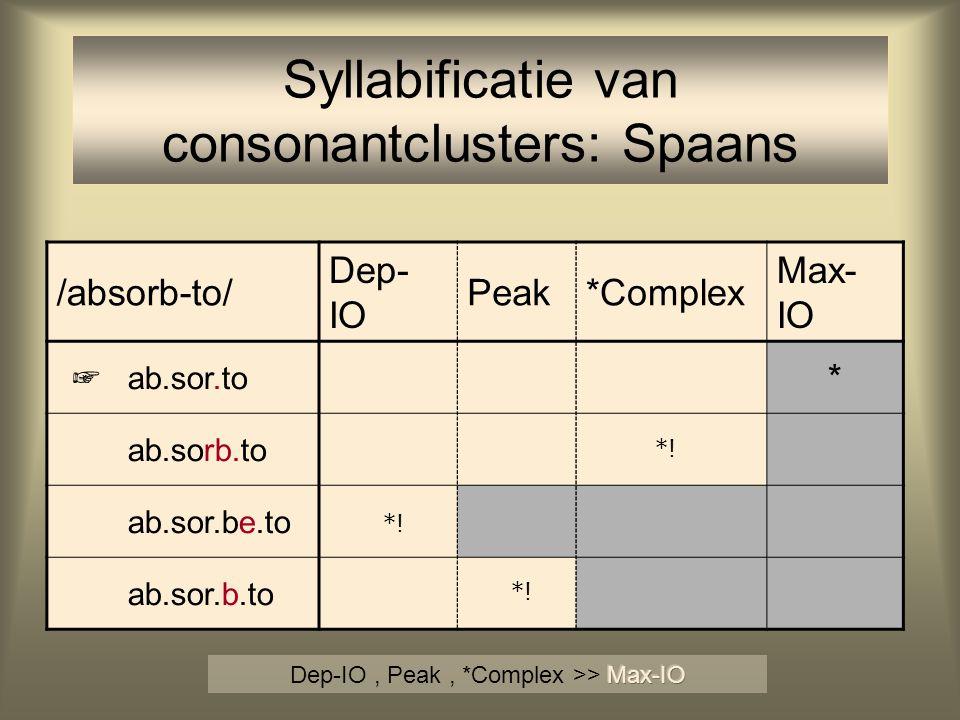 Syllabificatie van consonantclusters: Spaans