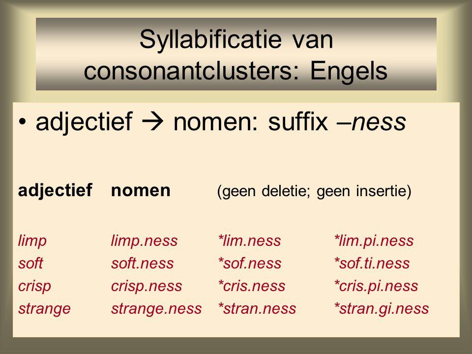 Syllabificatie van consonantclusters: Engels