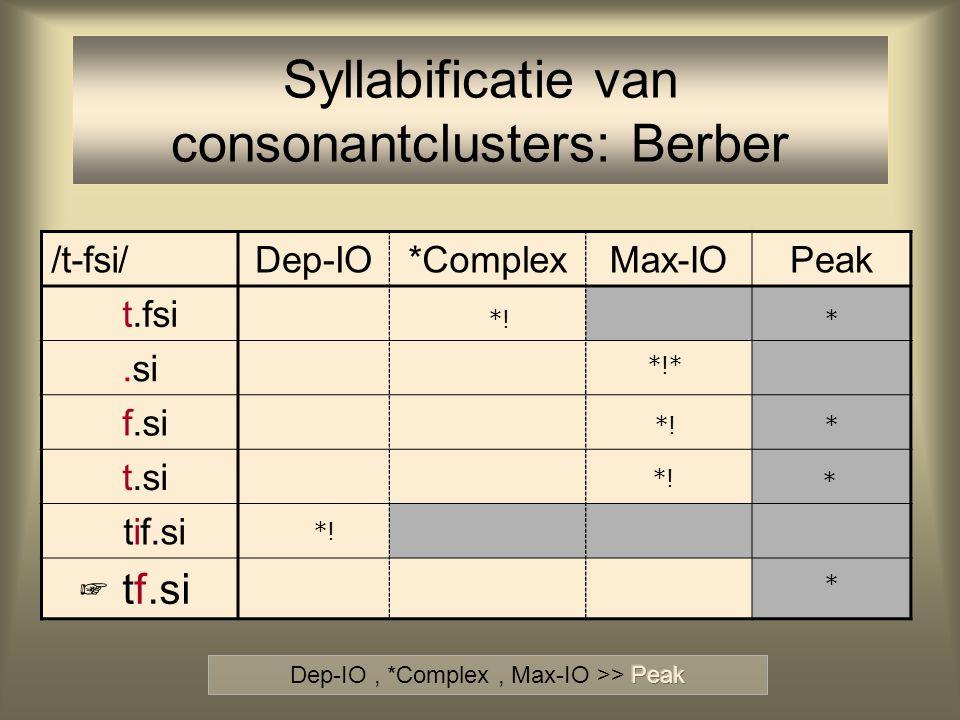 Syllabificatie van consonantclusters: Berber