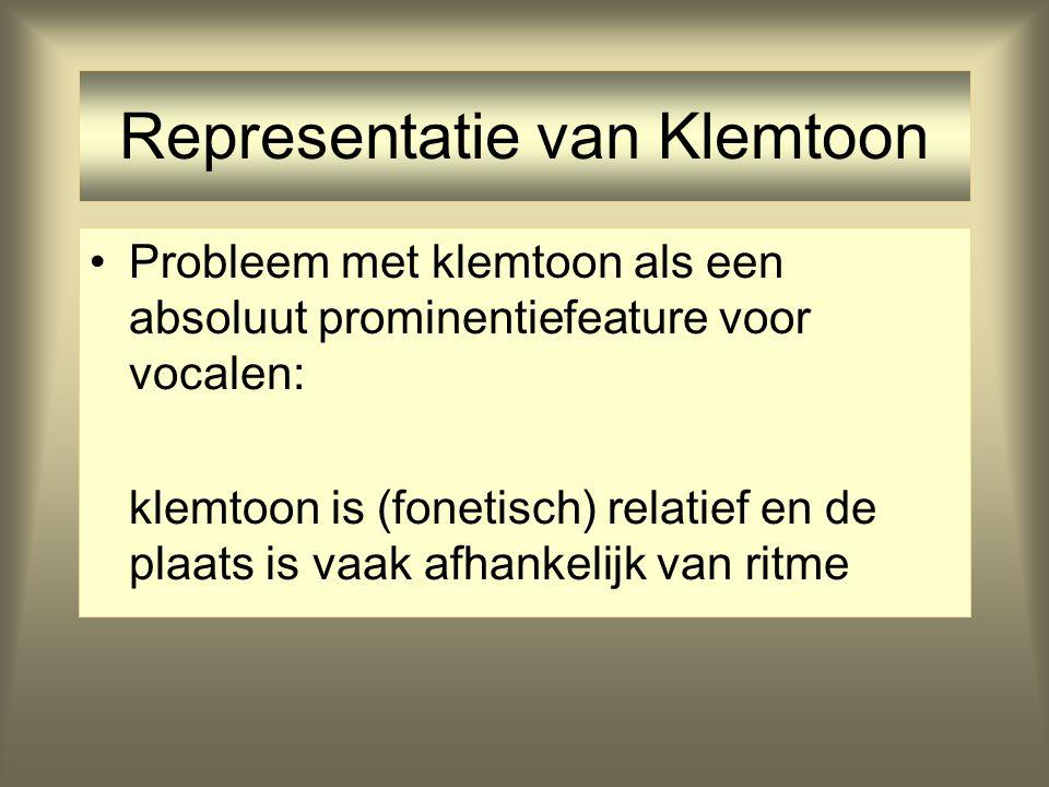 Representatie van Klemtoon