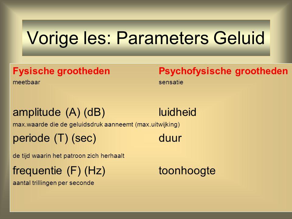 Vorige les: Parameters Geluid