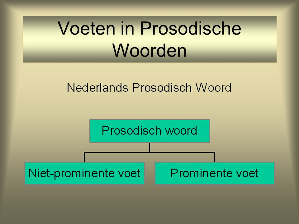 Voeten in Prosodische Woorden