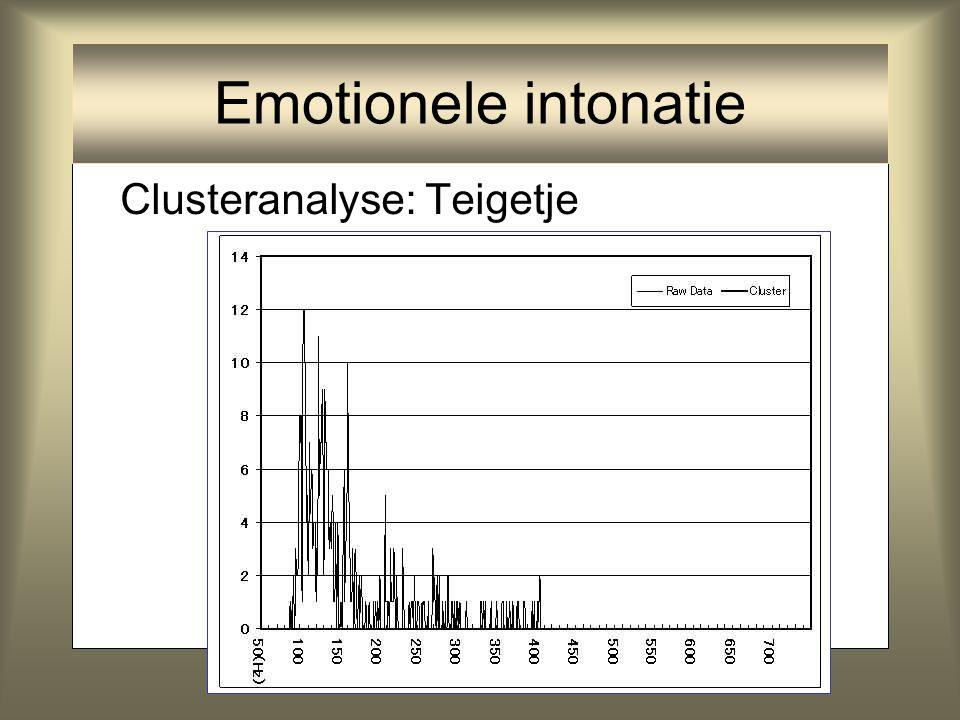 Emotionele intonatie Clusteranalyse: Teigetje