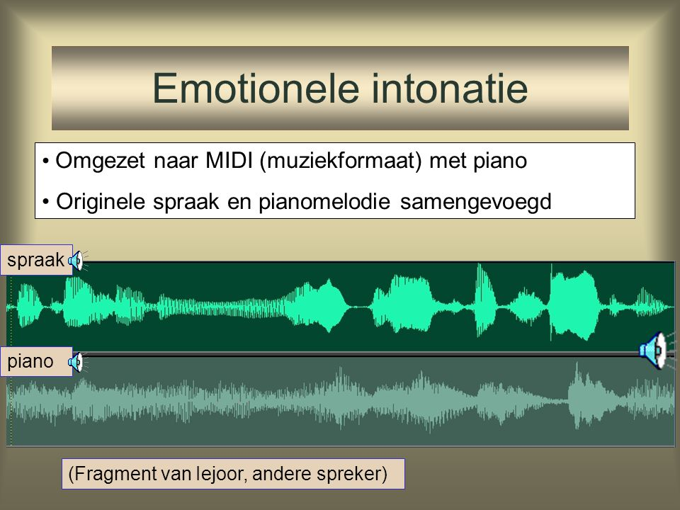 Emotionele intonatie Omgezet naar MIDI (muziekformaat) met piano