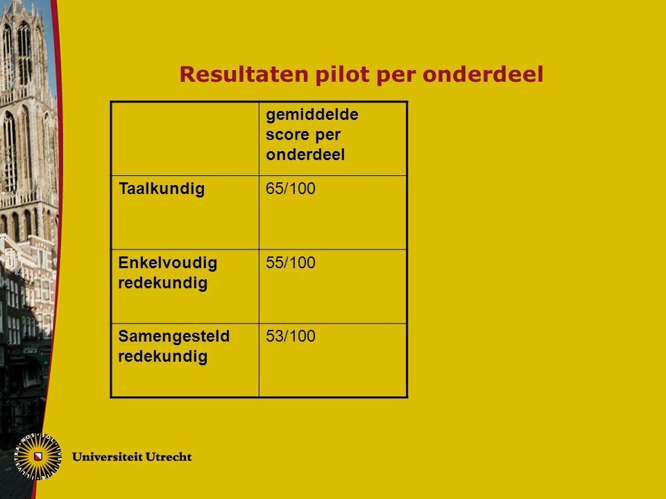 Resultaten pilot per onderdeel