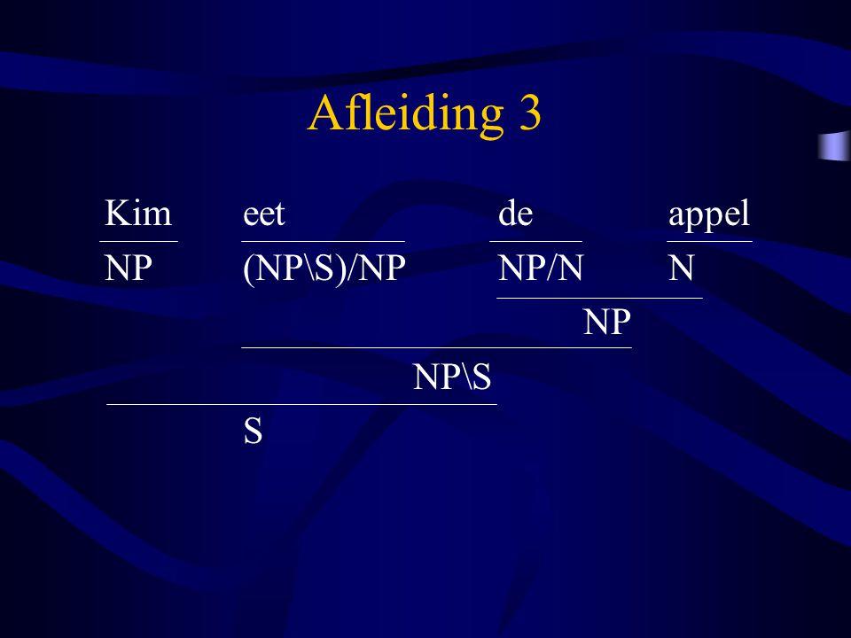 Afleiding 3 Kim eet de appel NP (NP\S)/NP NP/N N NP NP\S S