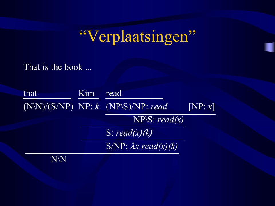 Verplaatsingen That is the book ... that Kim read