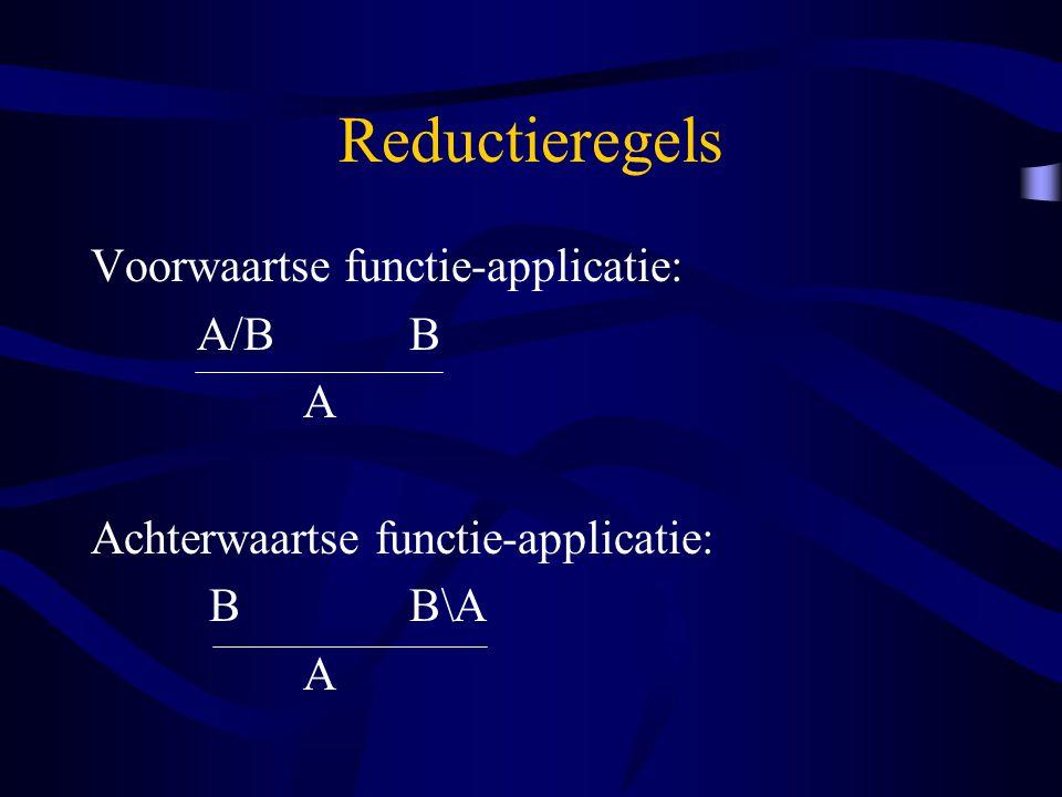 Reductieregels Voorwaartse functie-applicatie: A/B B A