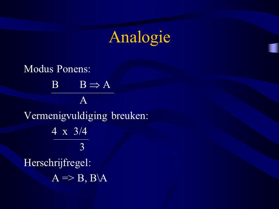 Analogie Modus Ponens: B B  A A Vermenigvuldiging breuken: 4 x 3/4 3