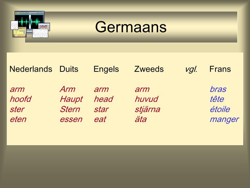 Germaans Nederlands Duits Engels Zweeds vgl. Frans