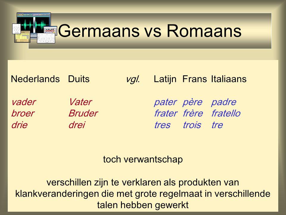 Germaans vs Romaans Nederlands Duits vgl. Latijn Frans Italiaans