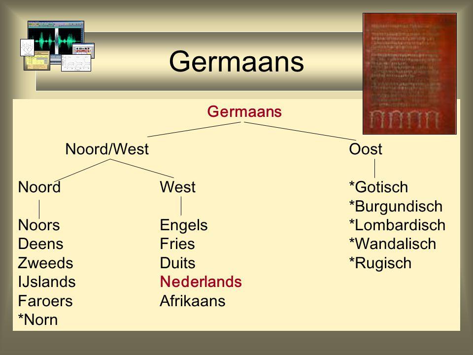 Germaans Germaans Noord/West Oost Noord West *Gotisch *Burgundisch