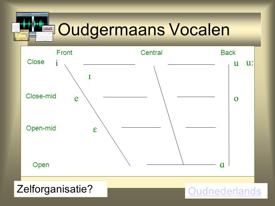 Oudgermaans Vocalen Zelforganisatie Oudnederlands   :     