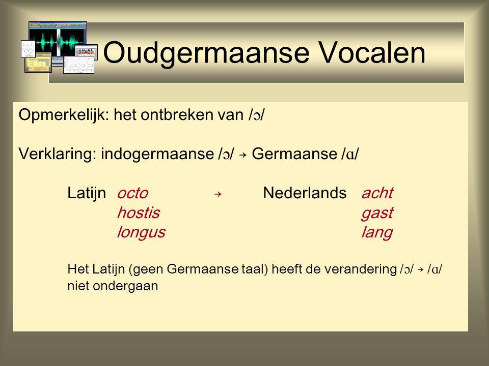 Oudgermaanse Vocalen Opmerkelijk: het ontbreken van //