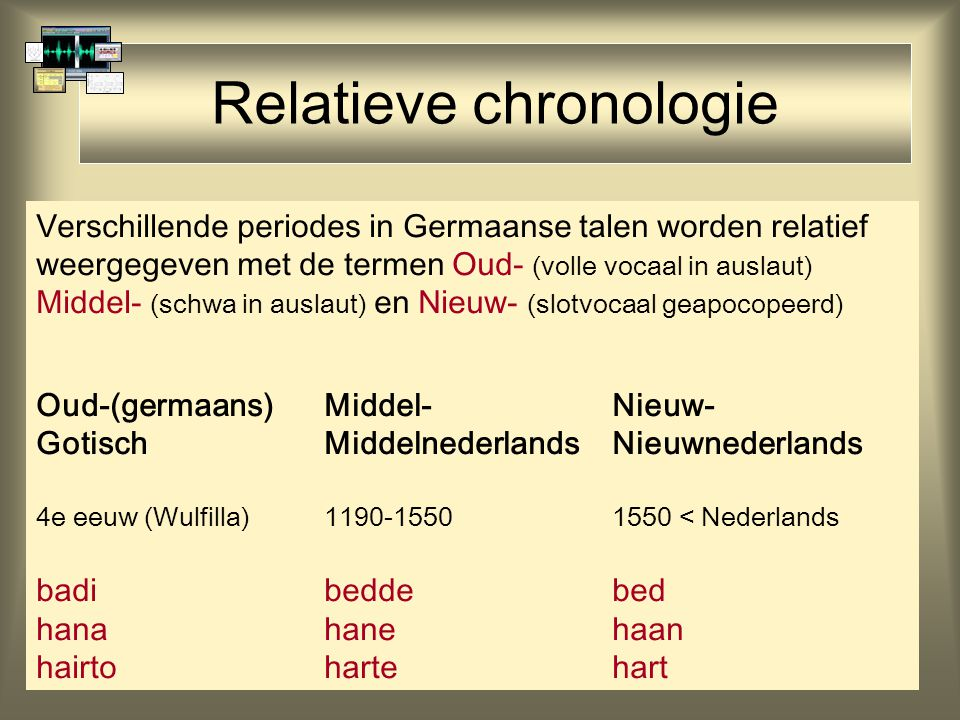 Relatieve chronologie