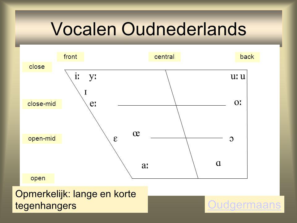Vocalen Oudnederlands