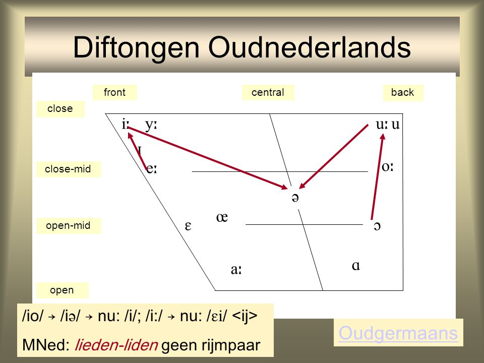 Diftongen Oudnederlands