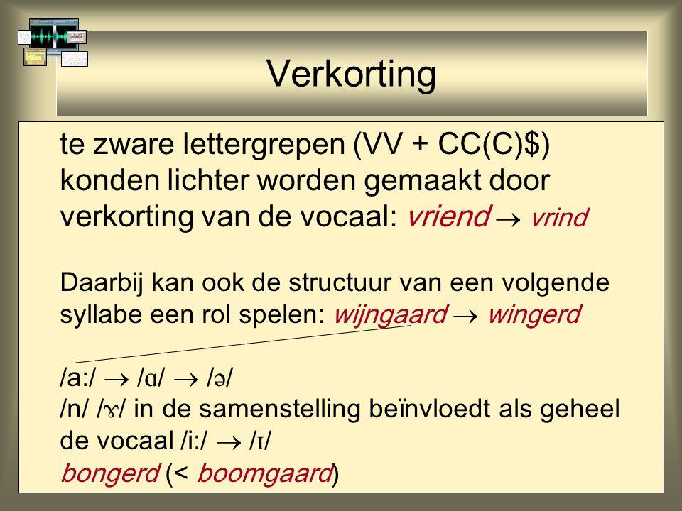 Verkorting te zware lettergrepen (VV + CC(C)$) konden lichter worden gemaakt door verkorting van de vocaal: vriend  vrind.