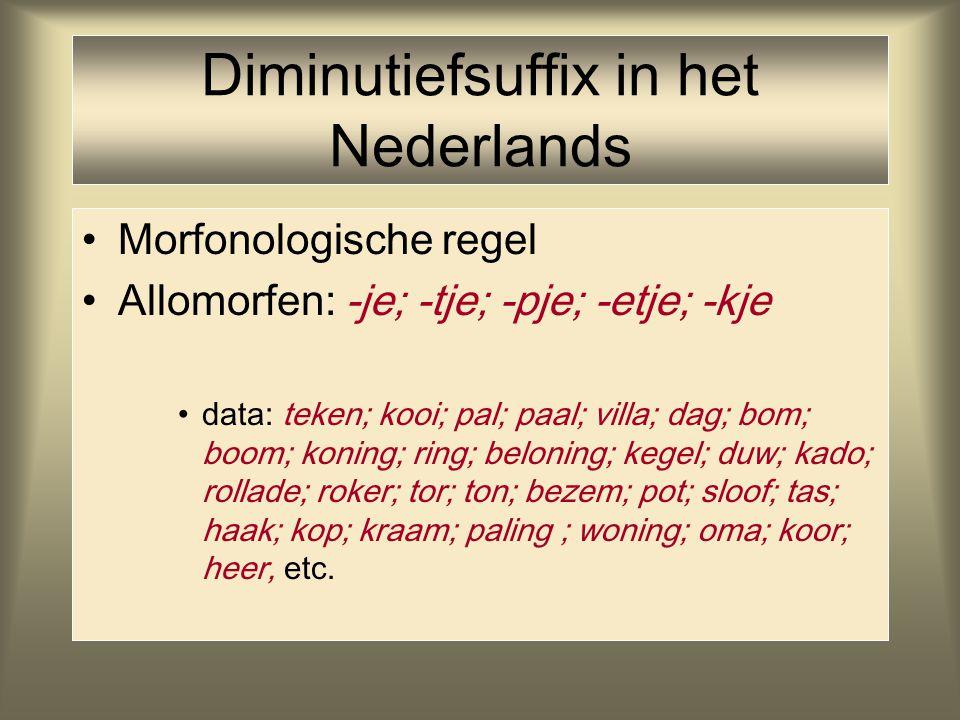 Diminutiefsuffix in het Nederlands