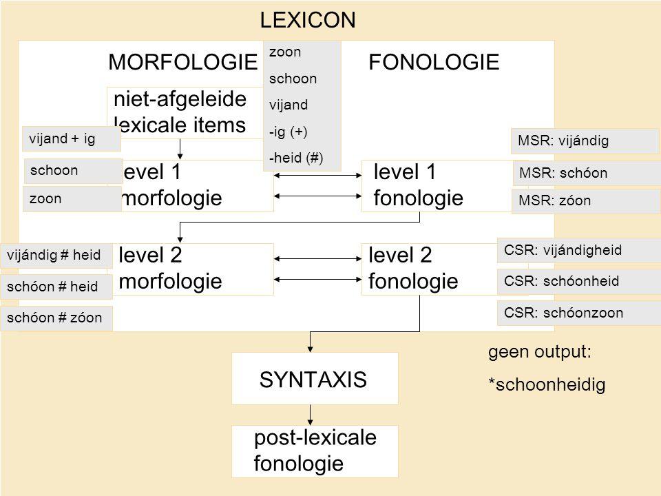 niet-afgeleide lexicale items