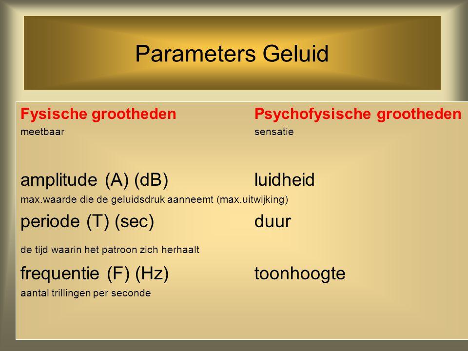 Parameters Geluid amplitude (A) (dB) luidheid periode (T) (sec) duur