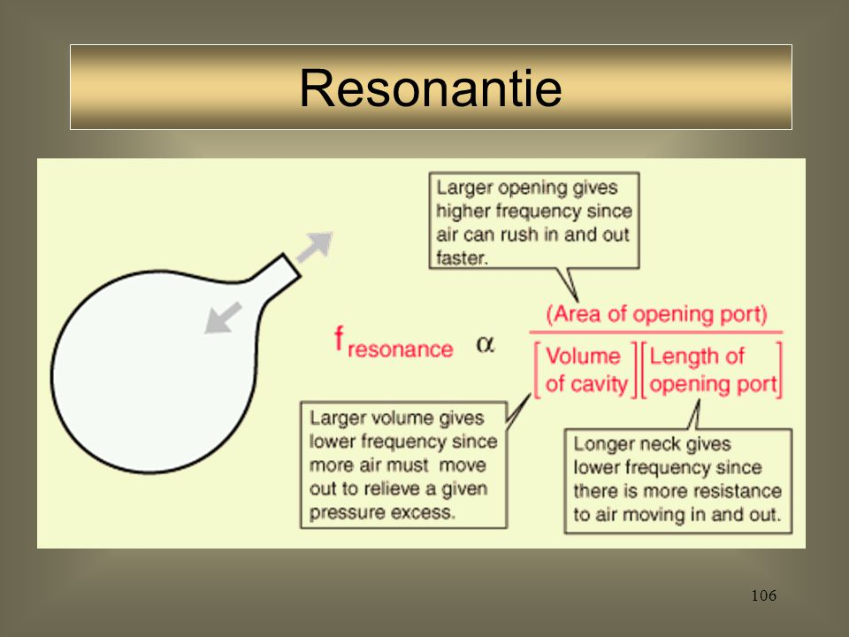 Resonantie