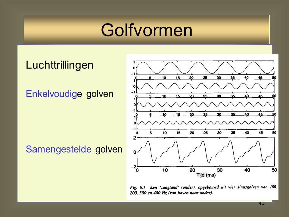 Golfvormen Luchttrillingen Enkelvoudige golven Samengestelde golven