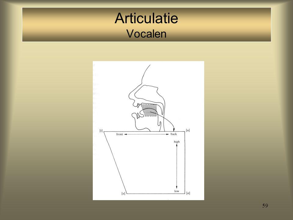 Articulatie Vocalen