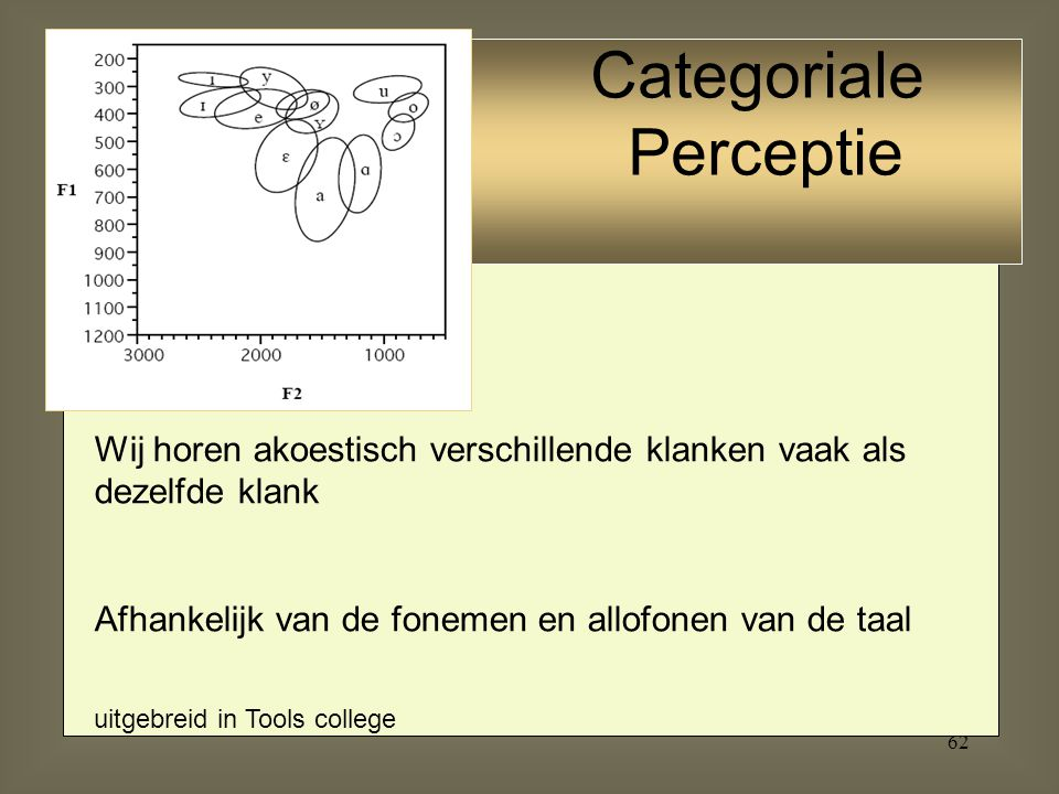 Categoriale Perceptie