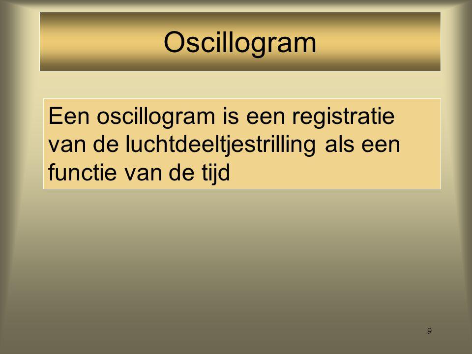Oscillogram Een oscillogram is een registratie van de luchtdeeltjestrilling als een functie van de tijd.