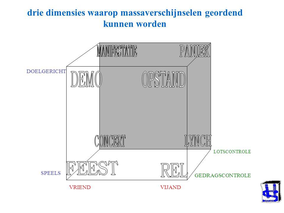 drie dimensies waarop massaverschijnselen geordend kunnen worden