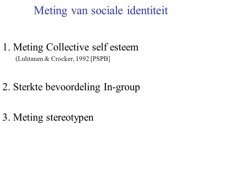 Meting van sociale identiteit