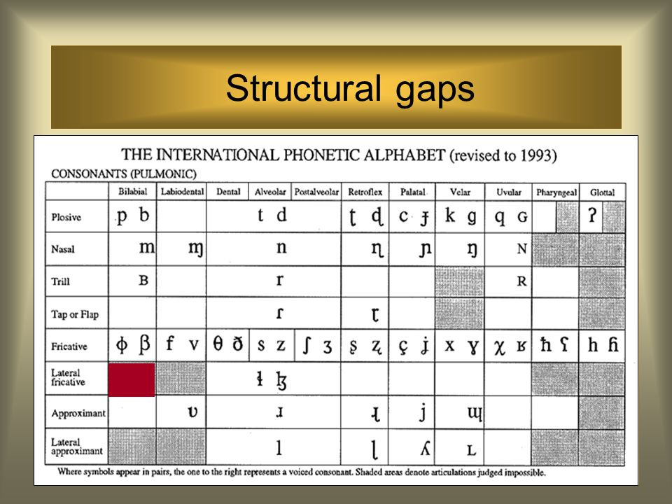 Structural gaps