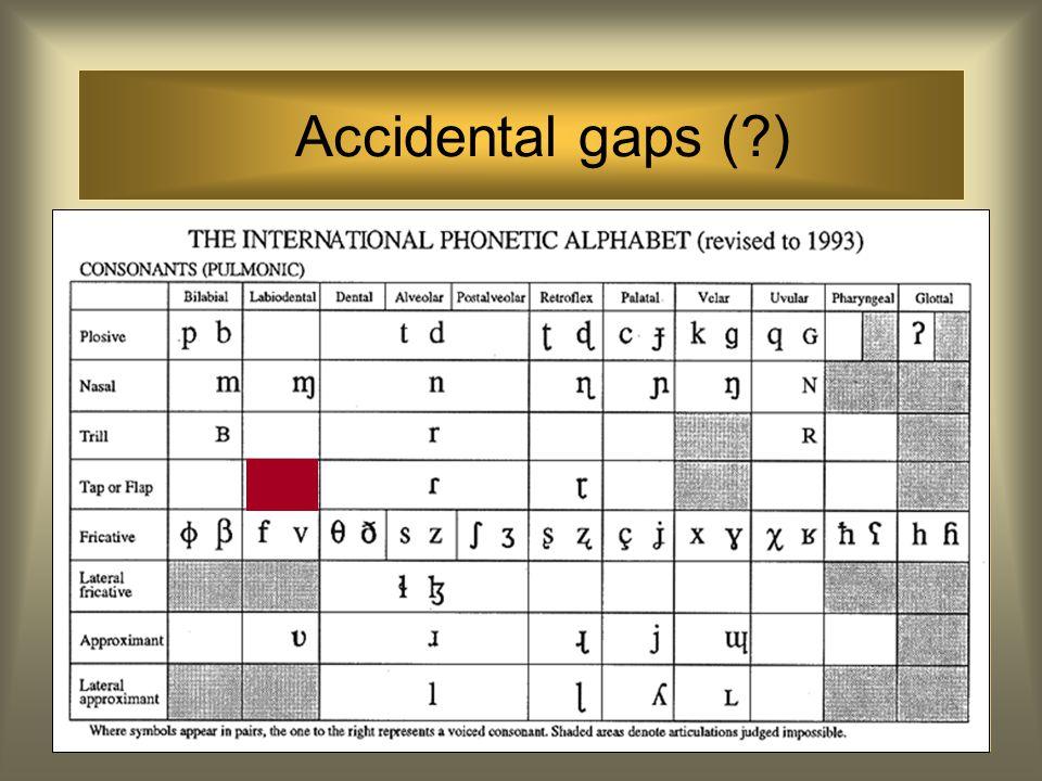 Accidental gaps ( )