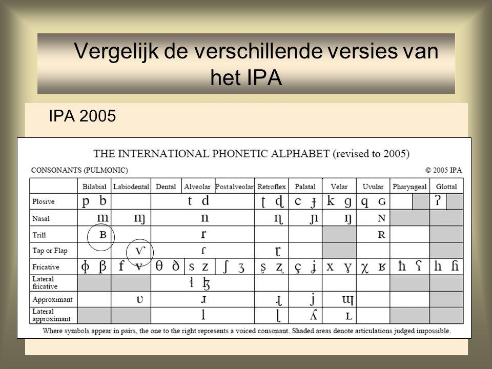 Vergelijk de verschillende versies van het IPA