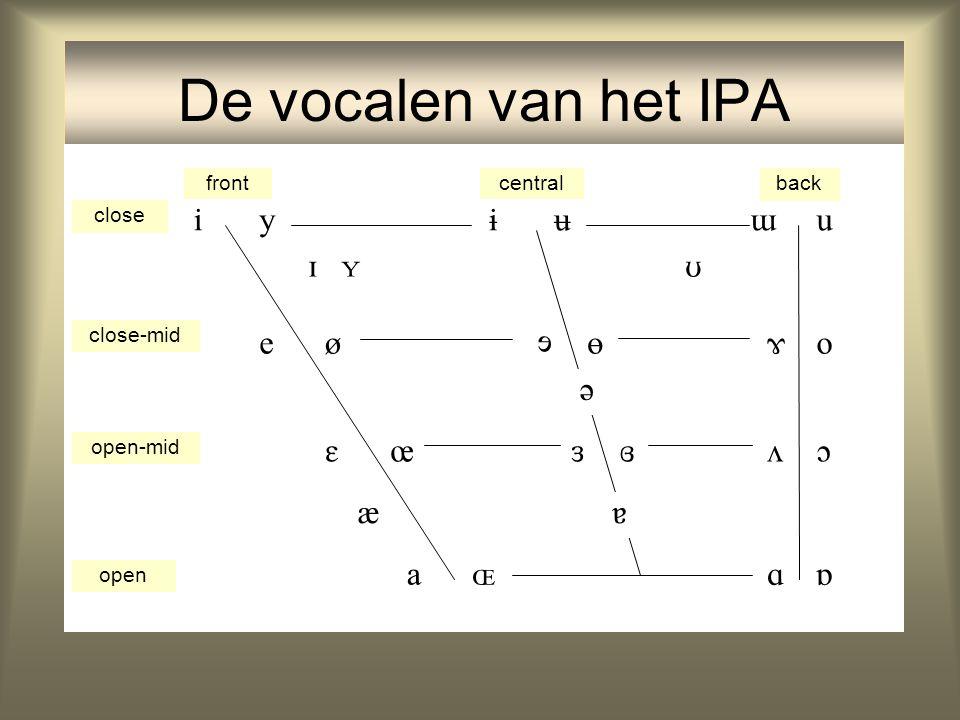 De vocalen van het IPA                        