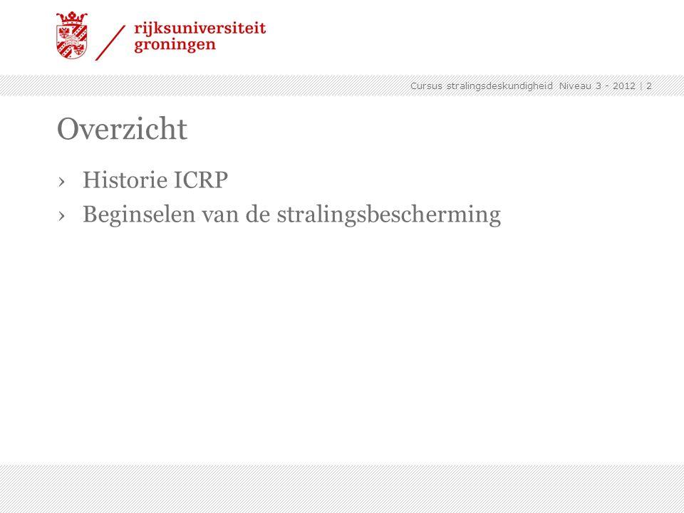 Overzicht Historie ICRP Beginselen van de stralingsbescherming