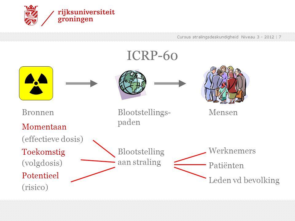 ICRP-60 Bronnen Momentaan (effectieve dosis) Toekomstig (volgdosis)