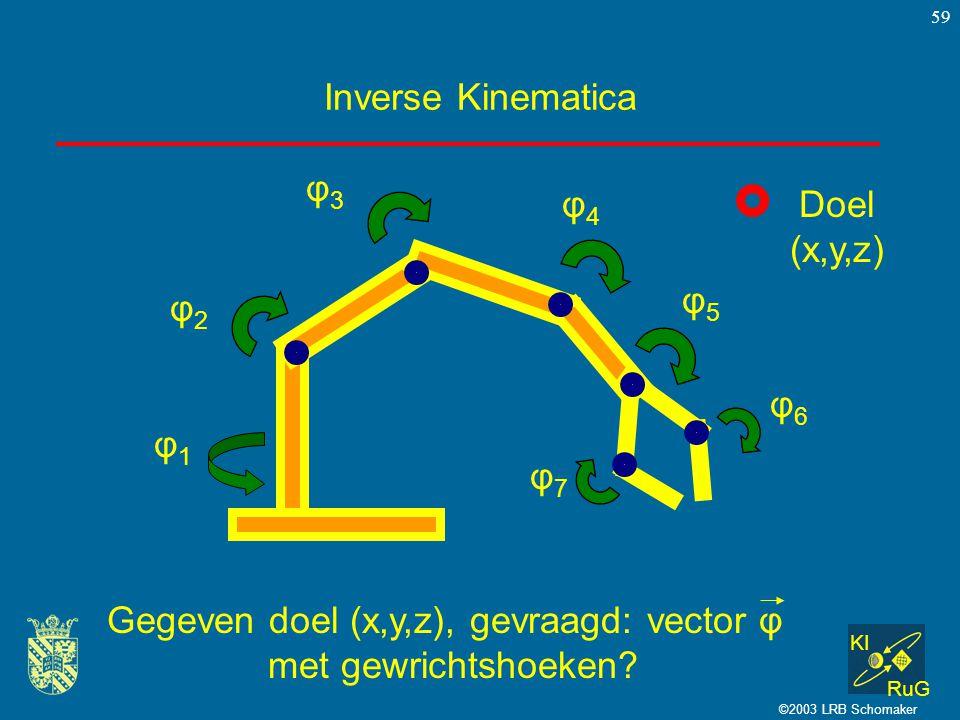 Gegeven doel (x,y,z), gevraagd: vector φ