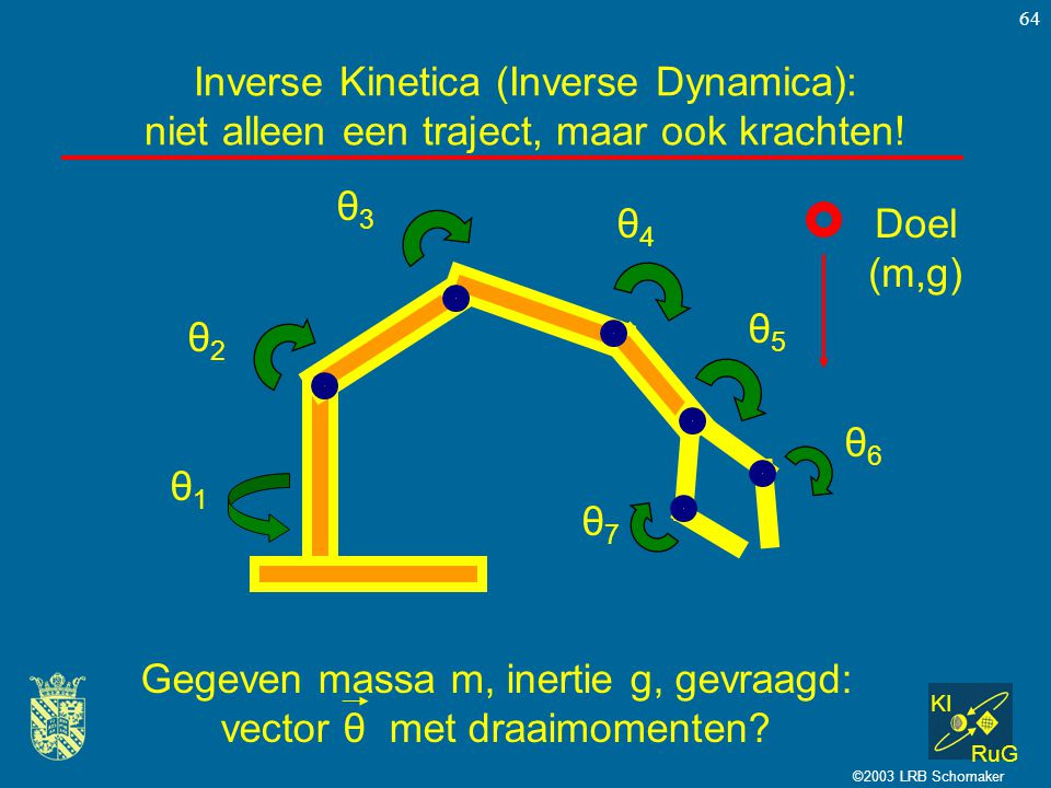Gegeven massa m, inertie g, gevraagd: vector θ met draaimomenten