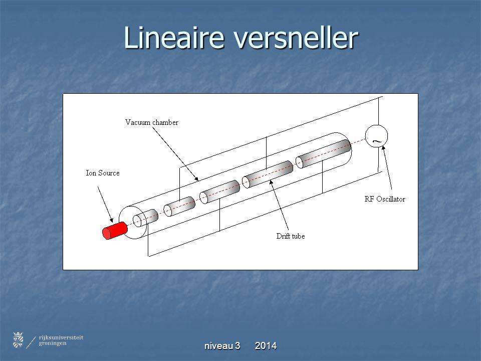 Lineaire versneller niveau 3 2014