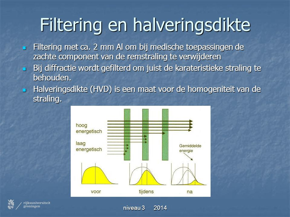 Filtering en halveringsdikte