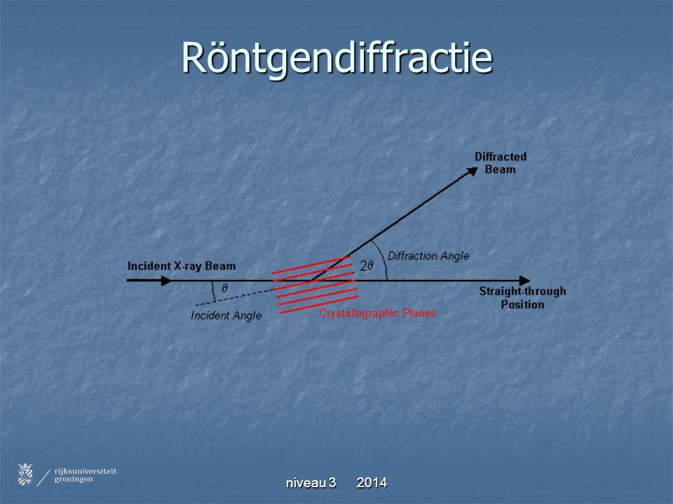 Röntgendiffractie niveau 3 2014