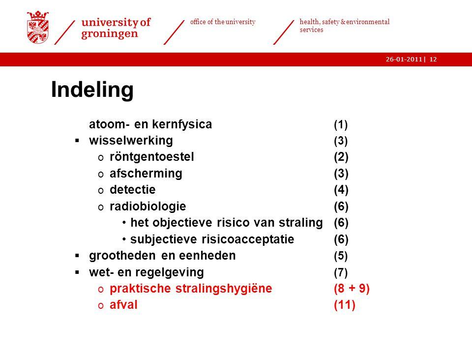 Indeling atoom- en kernfysica (1) wisselwerking (3) röntgentoestel (2)