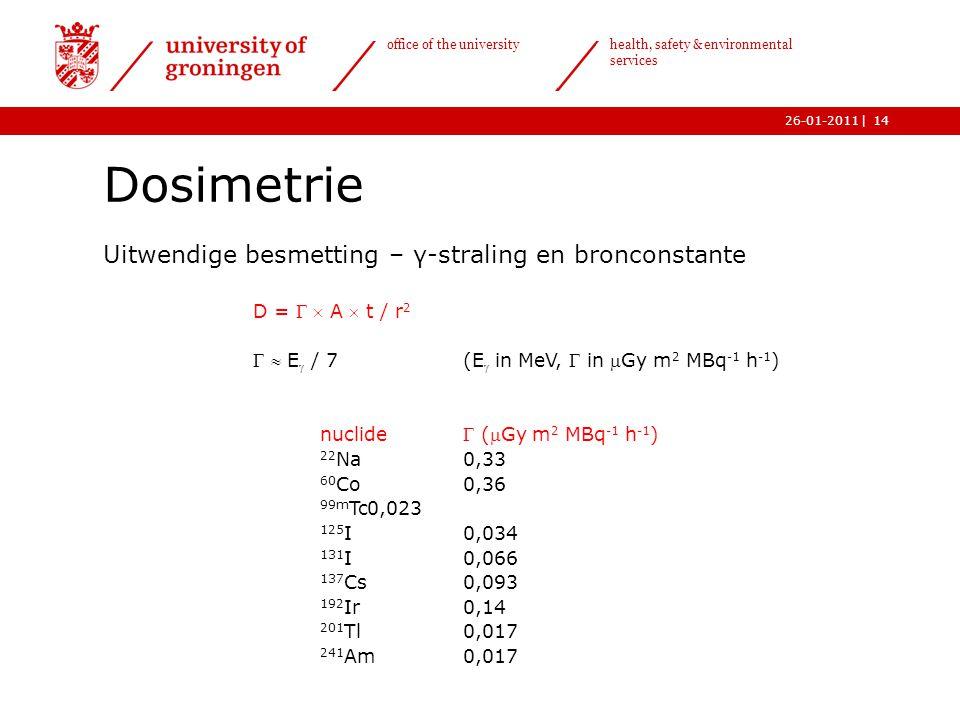 Dosimetrie Uitwendige besmetting – γ-straling en bronconstante