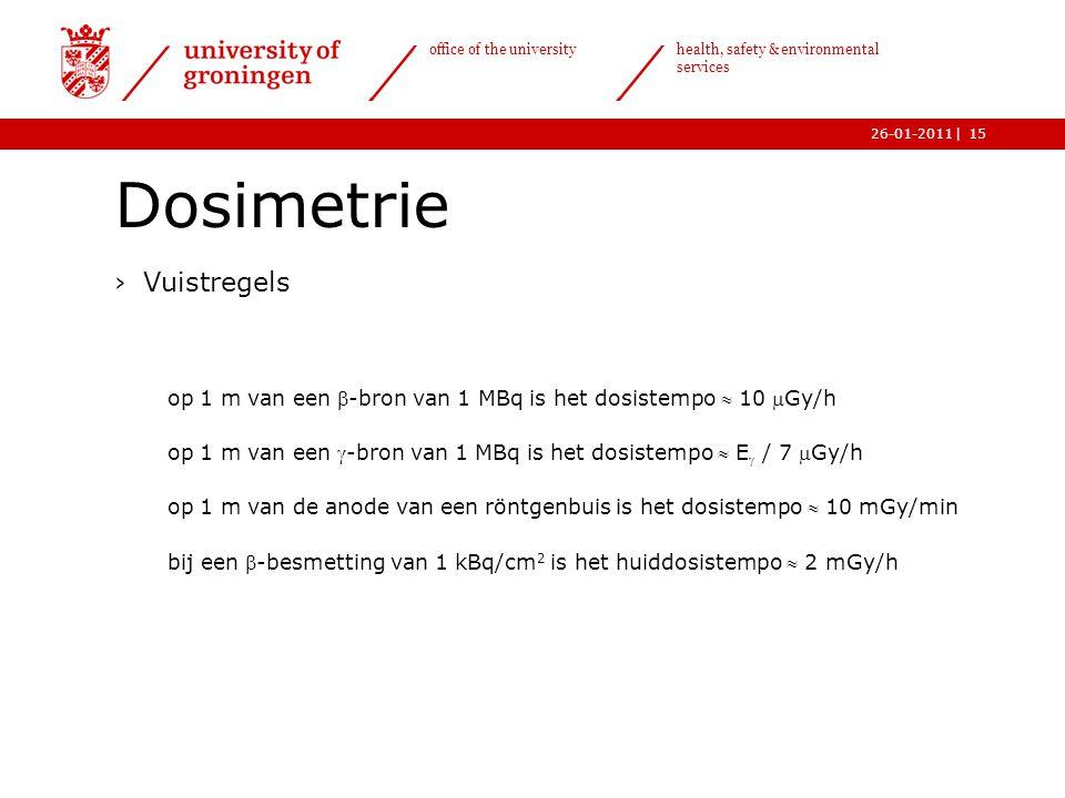 Dosimetrie Vuistregels