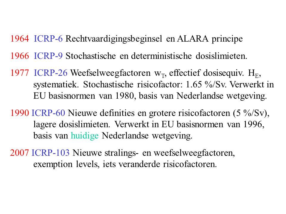 1964 ICRP-6 Rechtvaardigingsbeginsel en ALARA principe